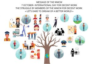 International Day for Decent Work